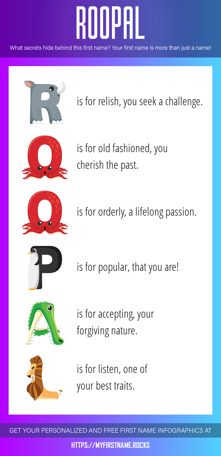 Roopal Infographics