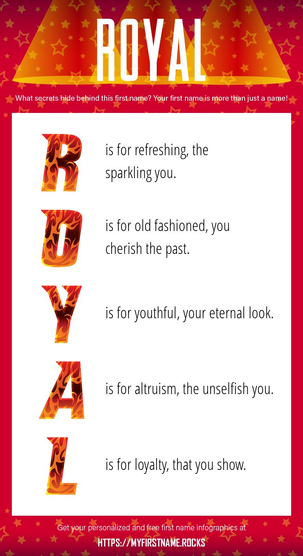 Royal Infographics