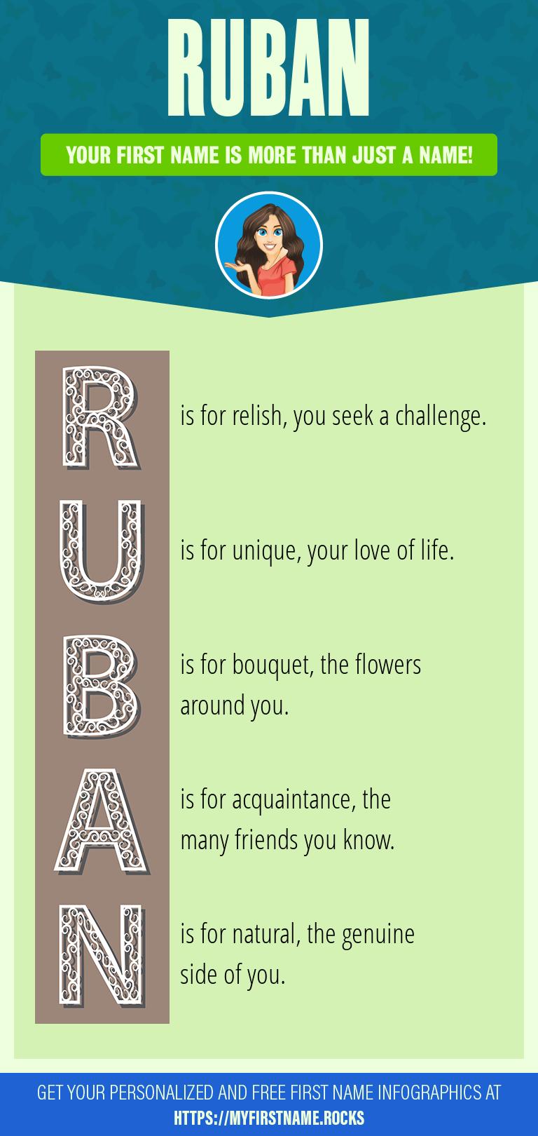 Ruban Infographics