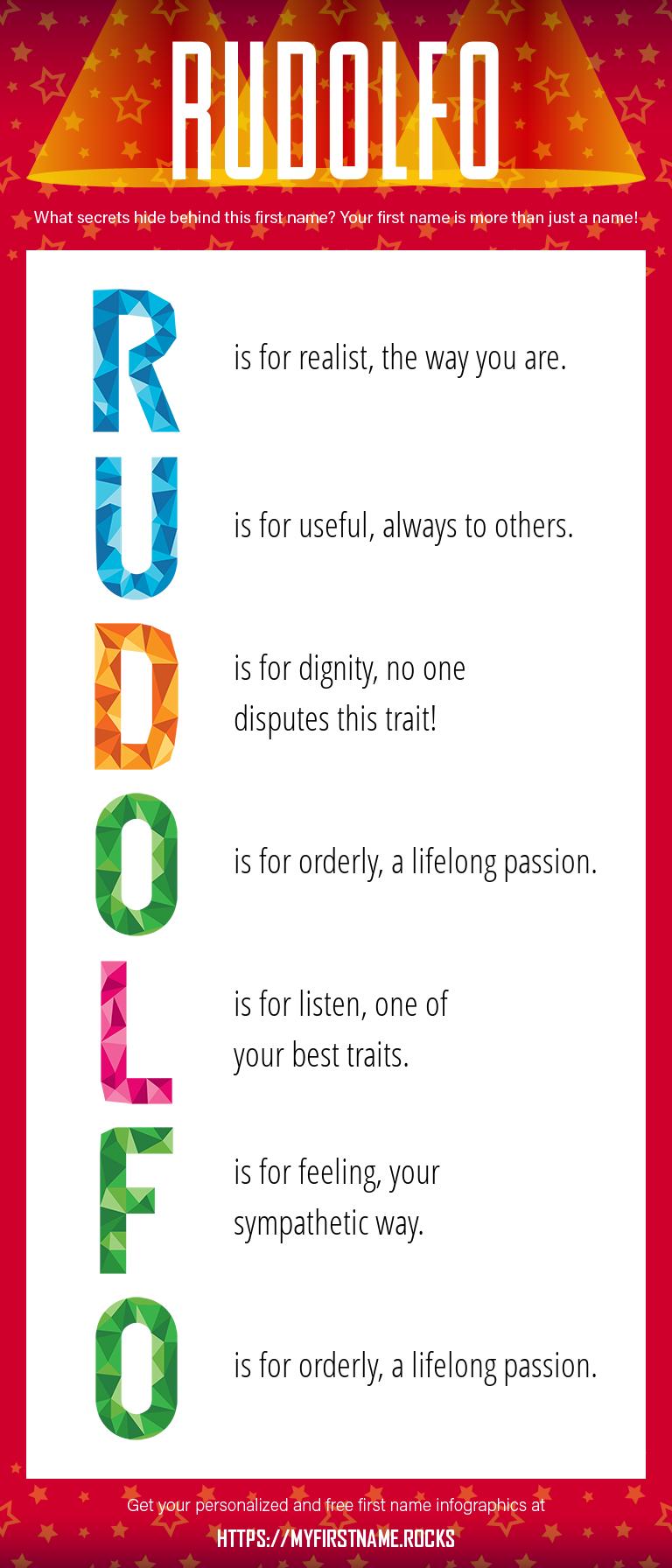 Rudolfo Infographics