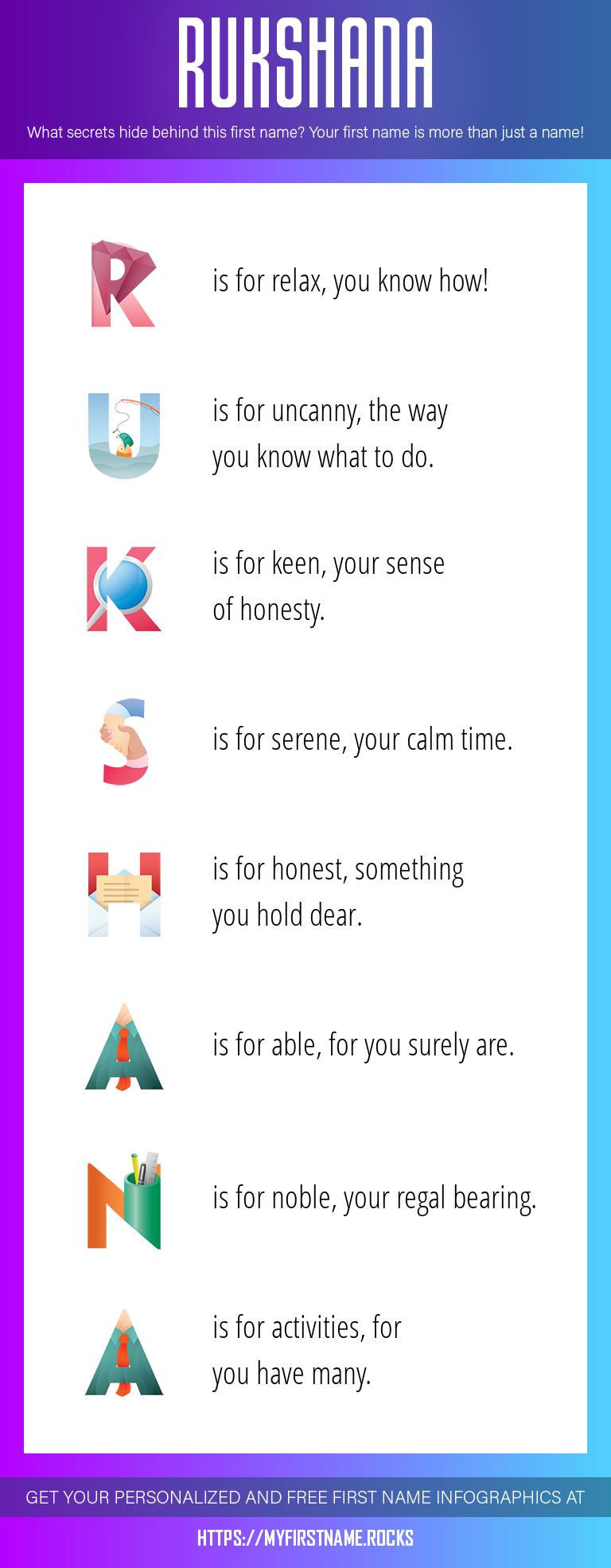 Rukshana Infographics
