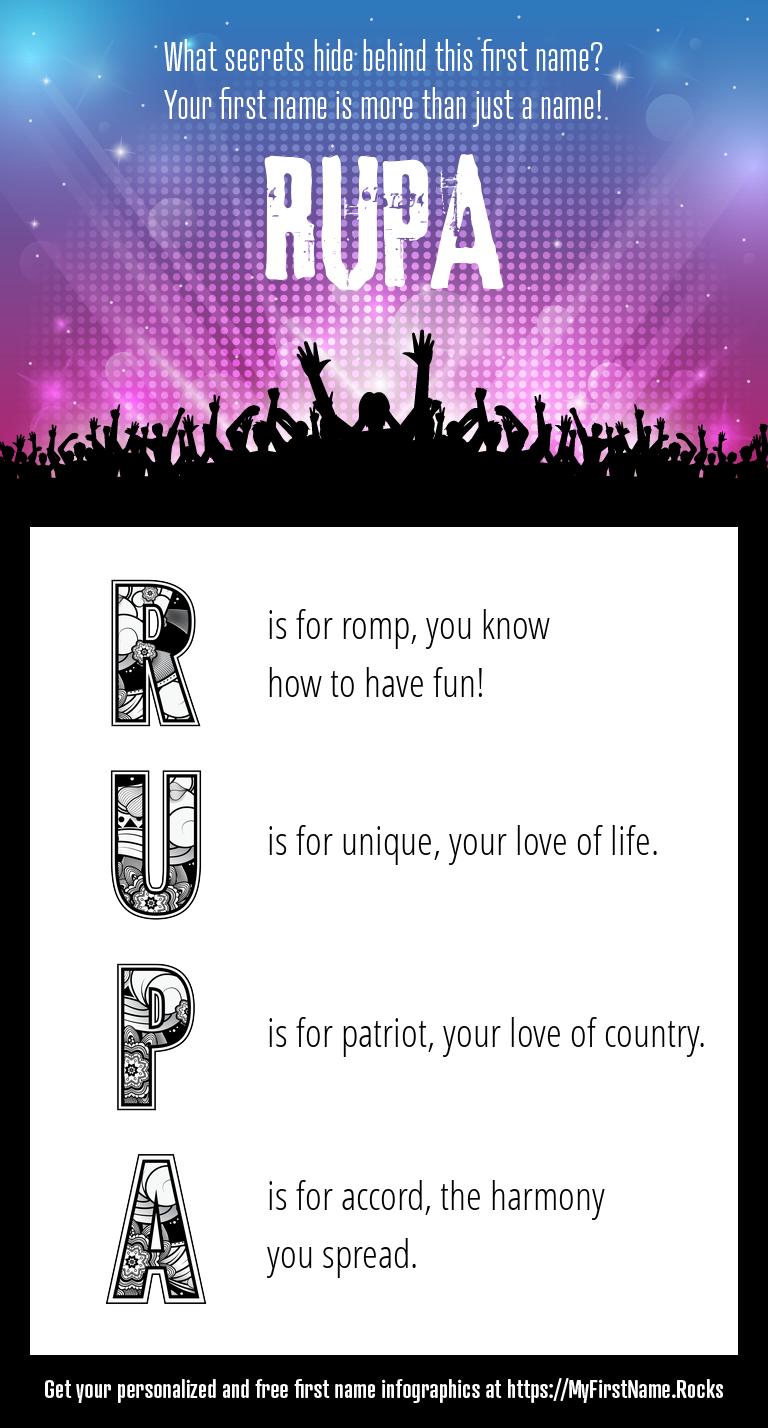 Rupa Infographics