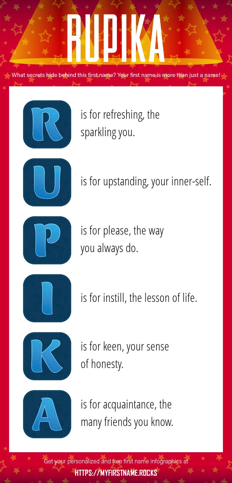 Rupika Infographics