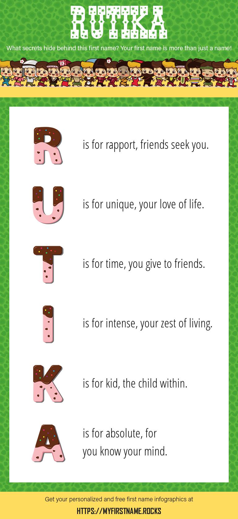Rutika Infographics