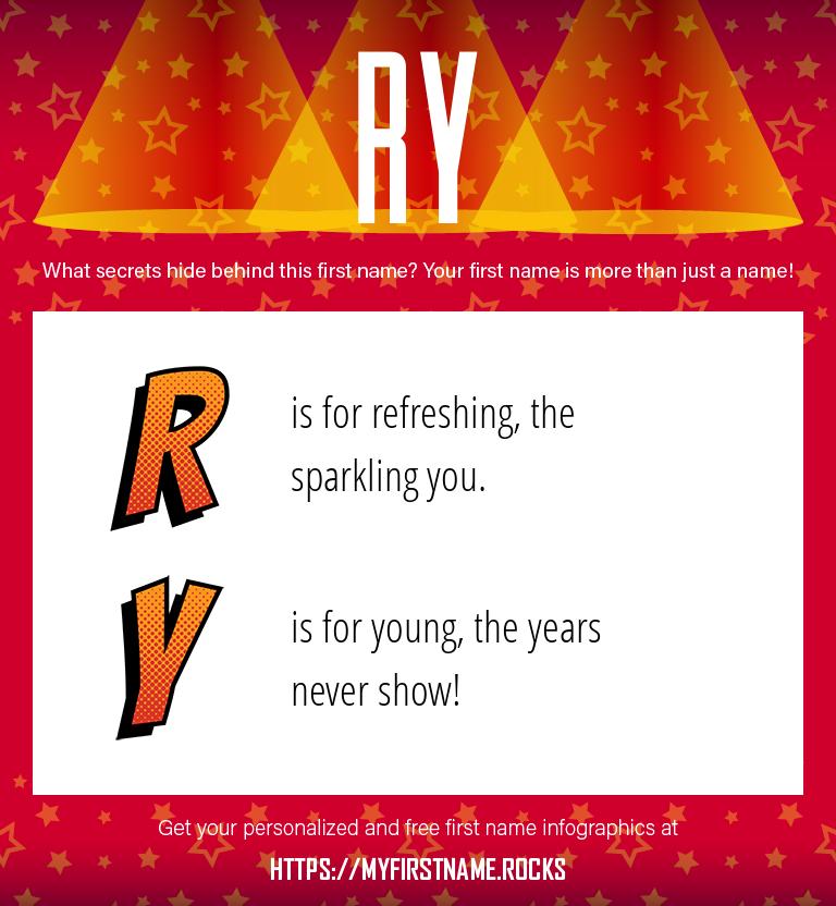 Ry Infographics