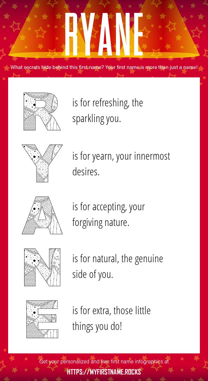 Ryane Infographics
