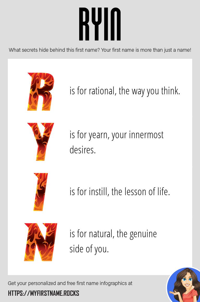 Ryin Infographics