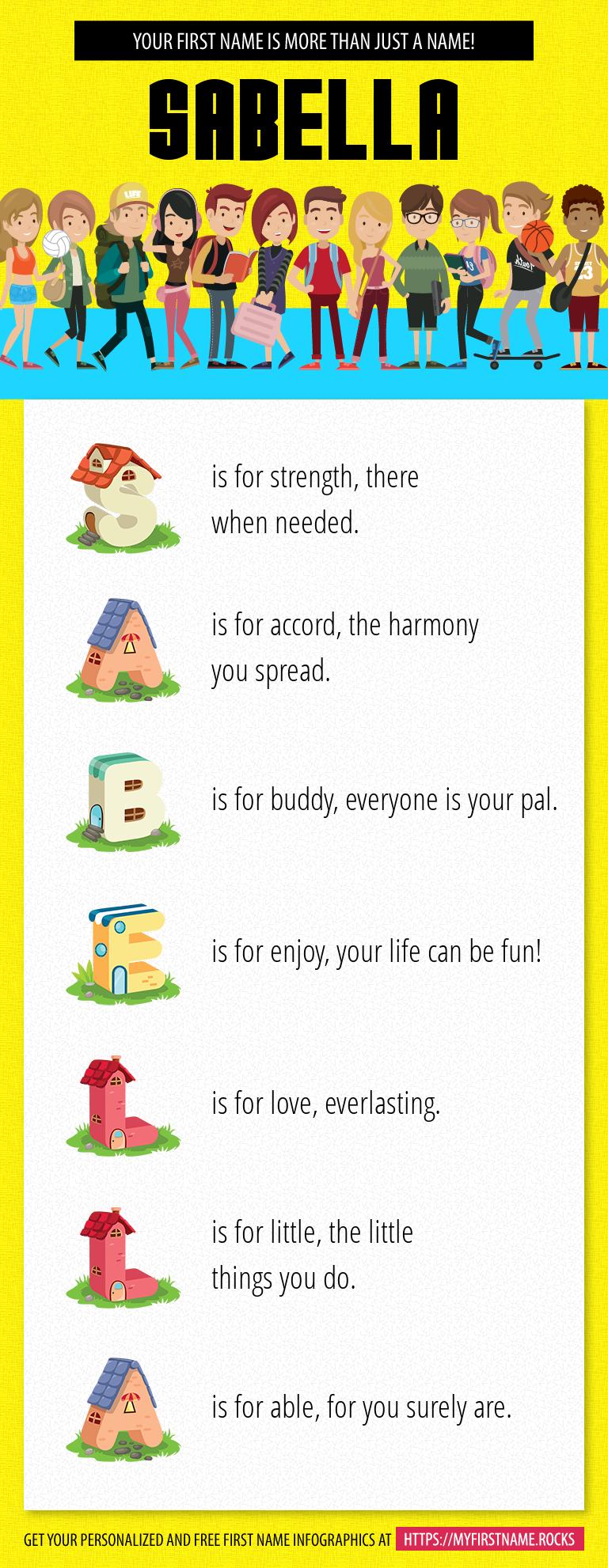 Sabella Infographics