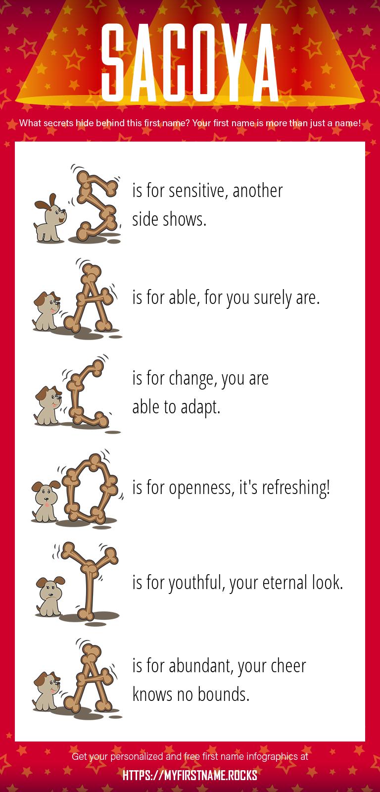 Sacoya Infographics