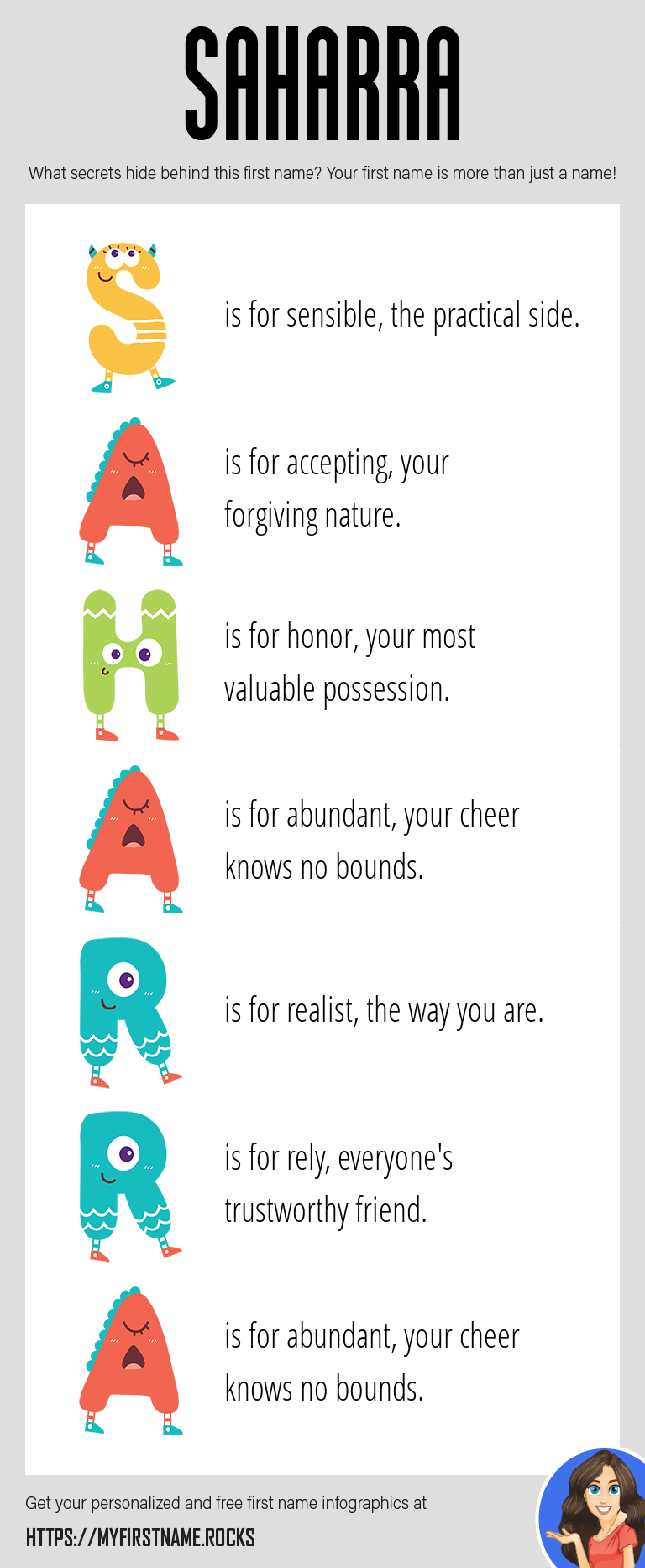 Saharra Infographics