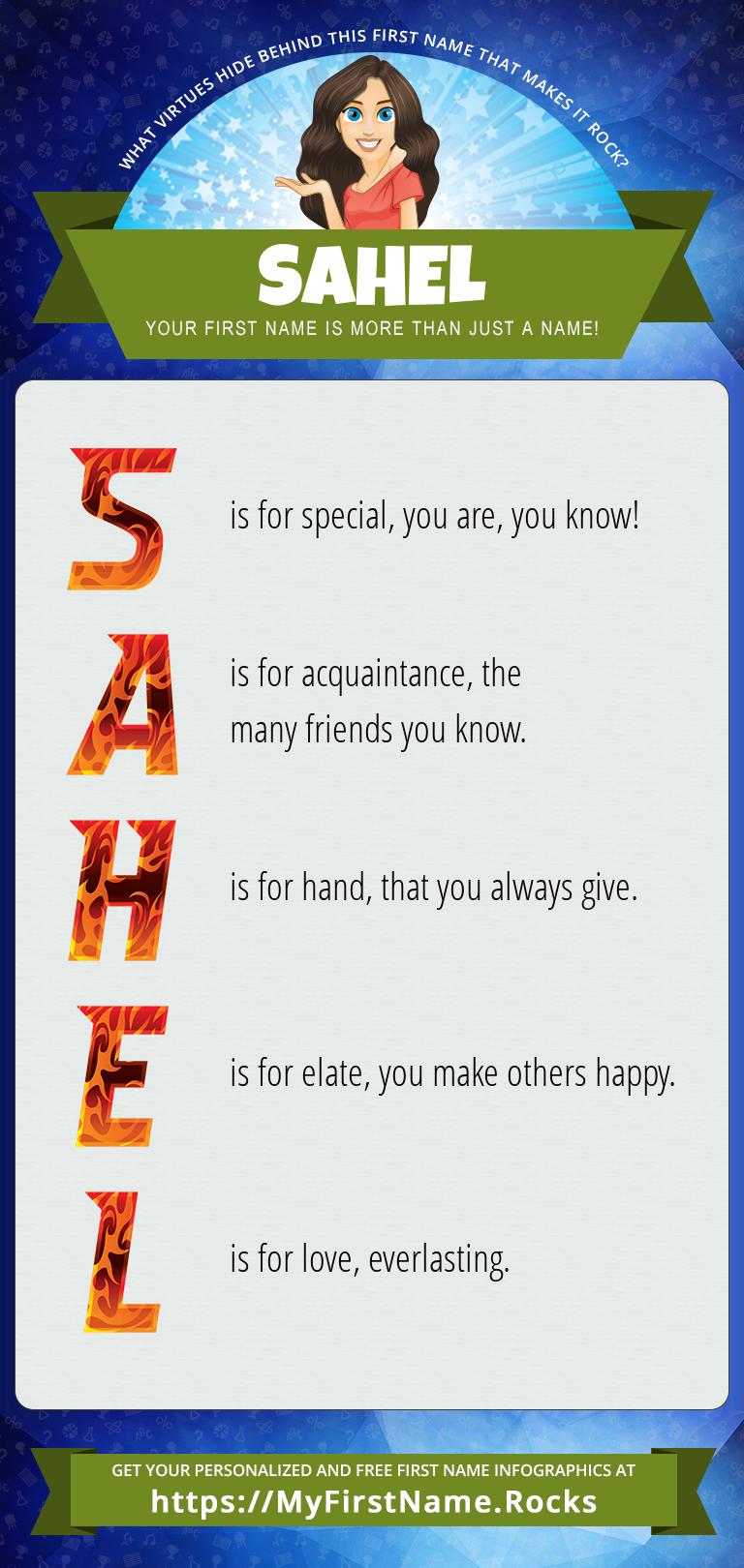 Sahel Infographics