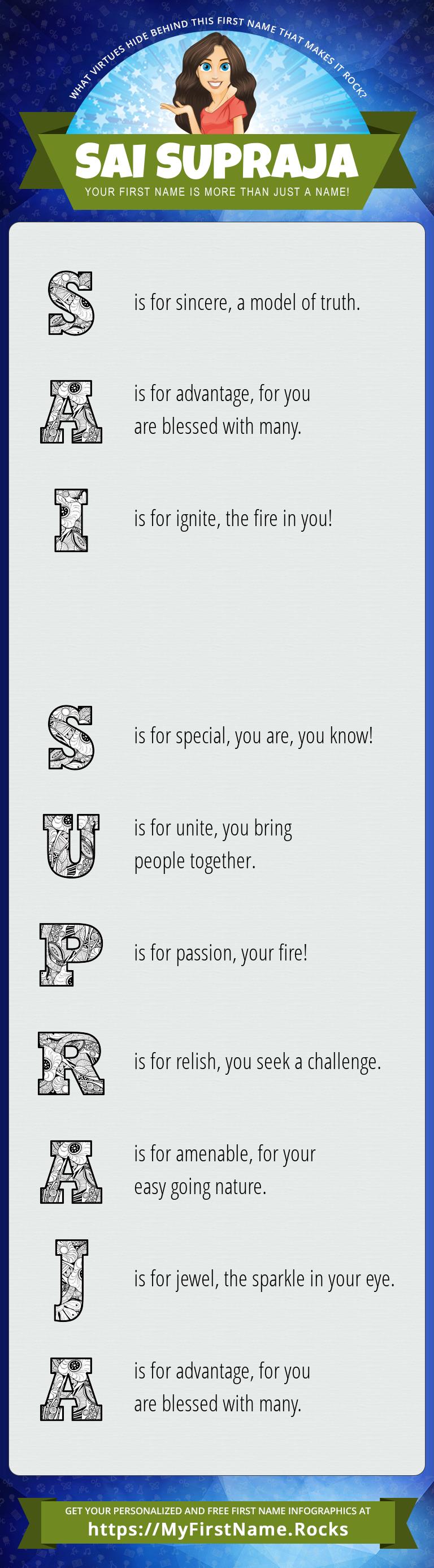 Sai Supraja Infographics