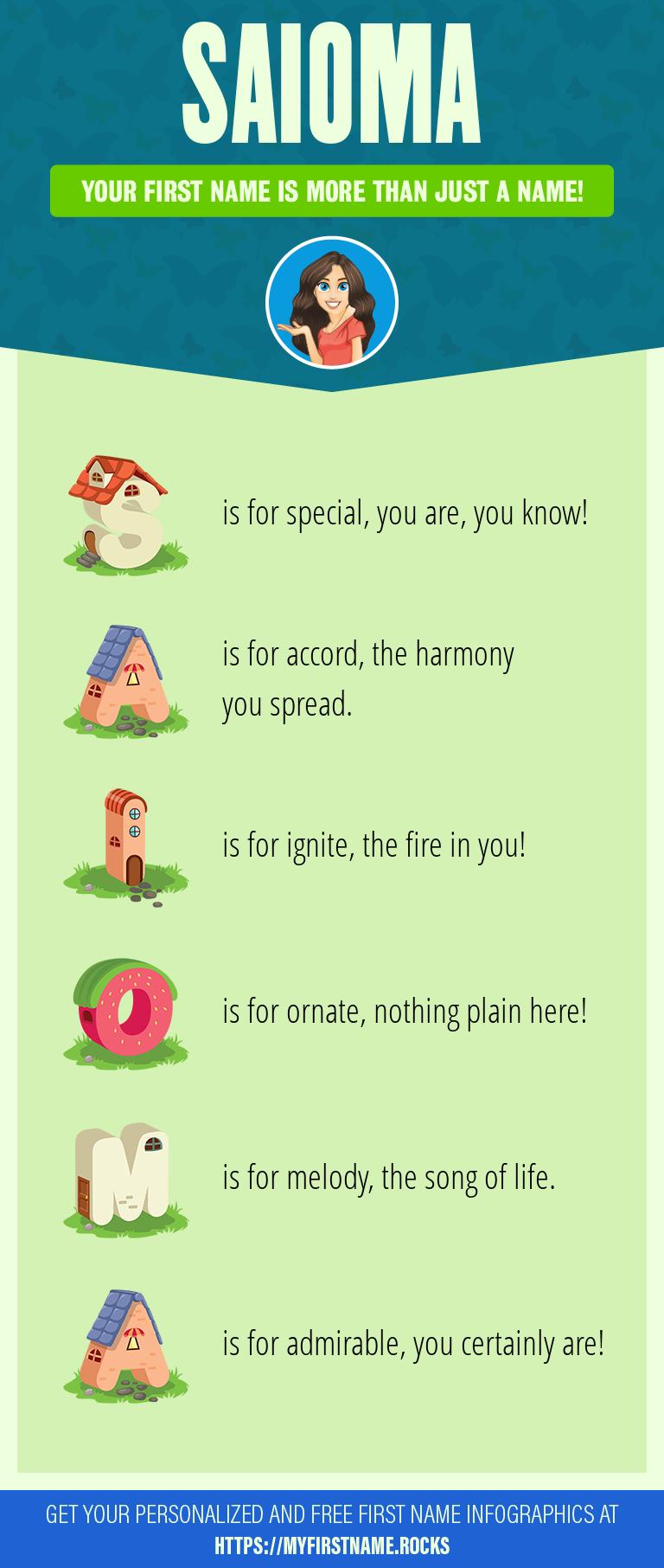 Saioma Infographics