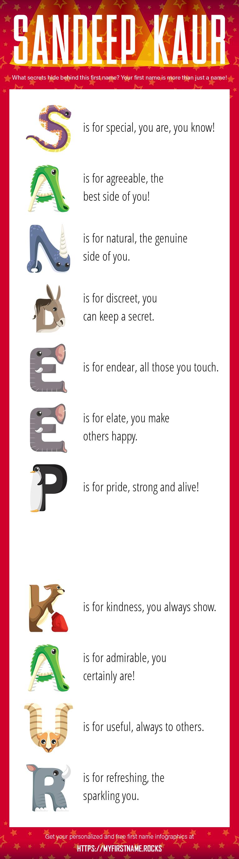 Sandeep Kaur Infographics