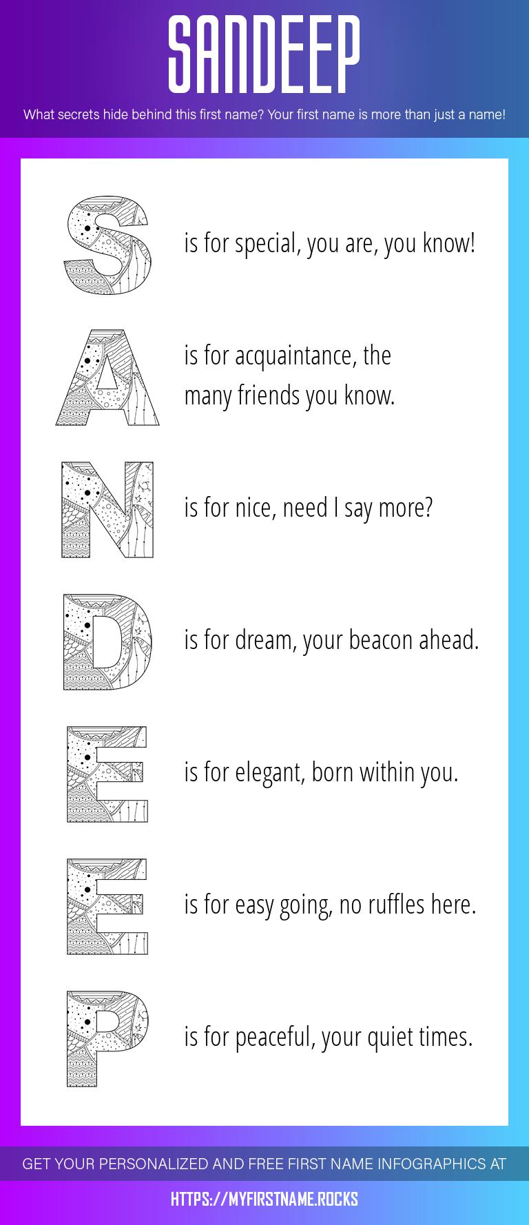 Sandeep Infographics