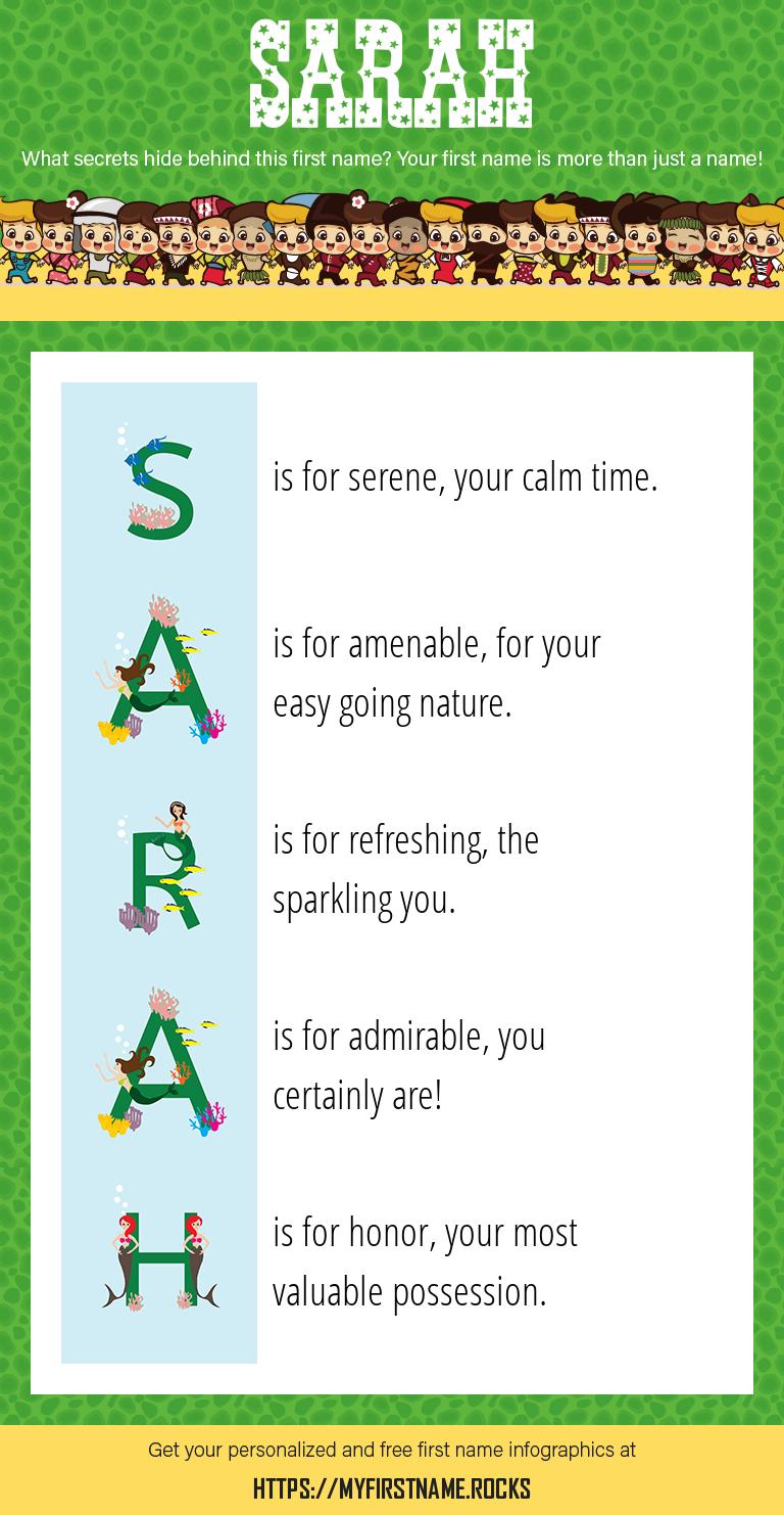 Sarah Infographics