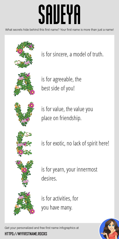 Saveya Infographics