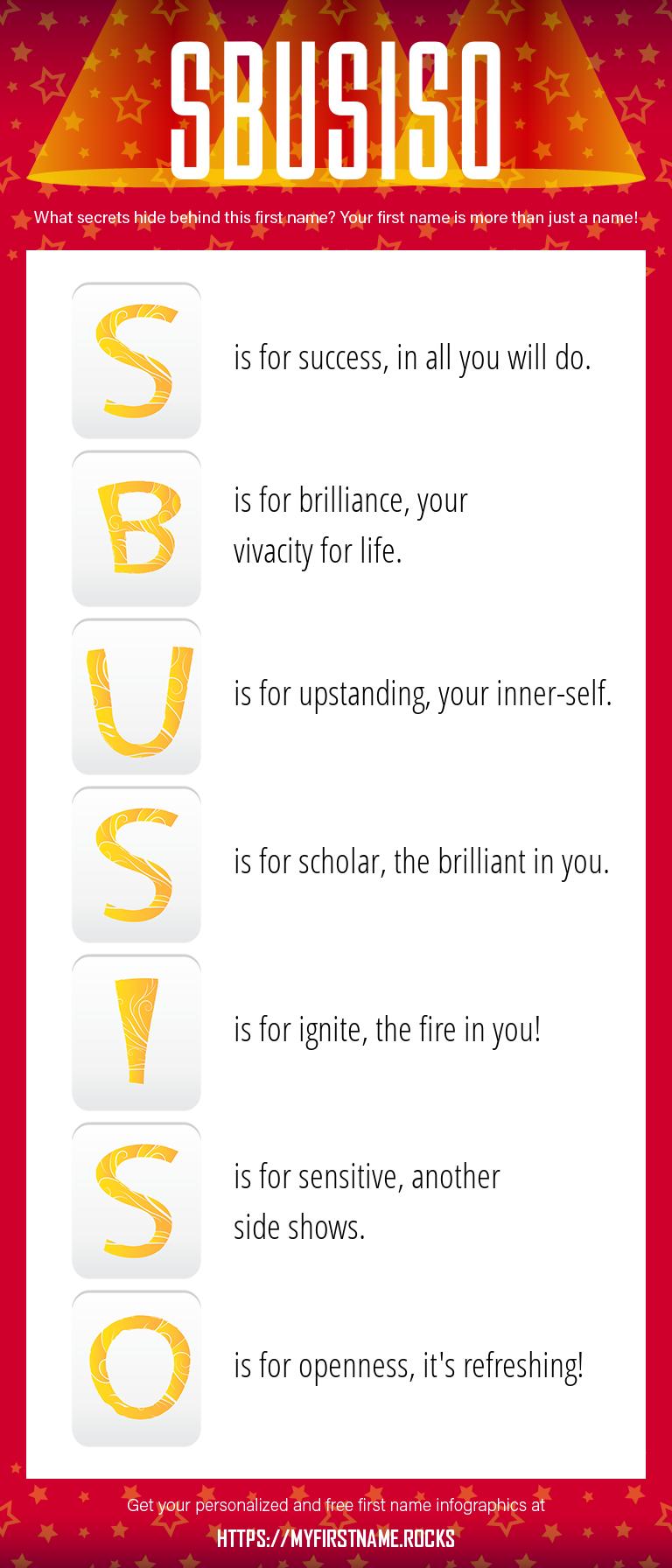 Sbusiso Infographics