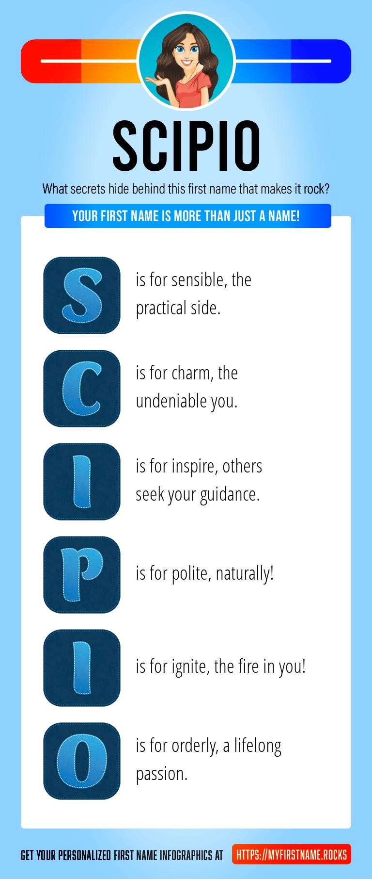 Scipio Infographics