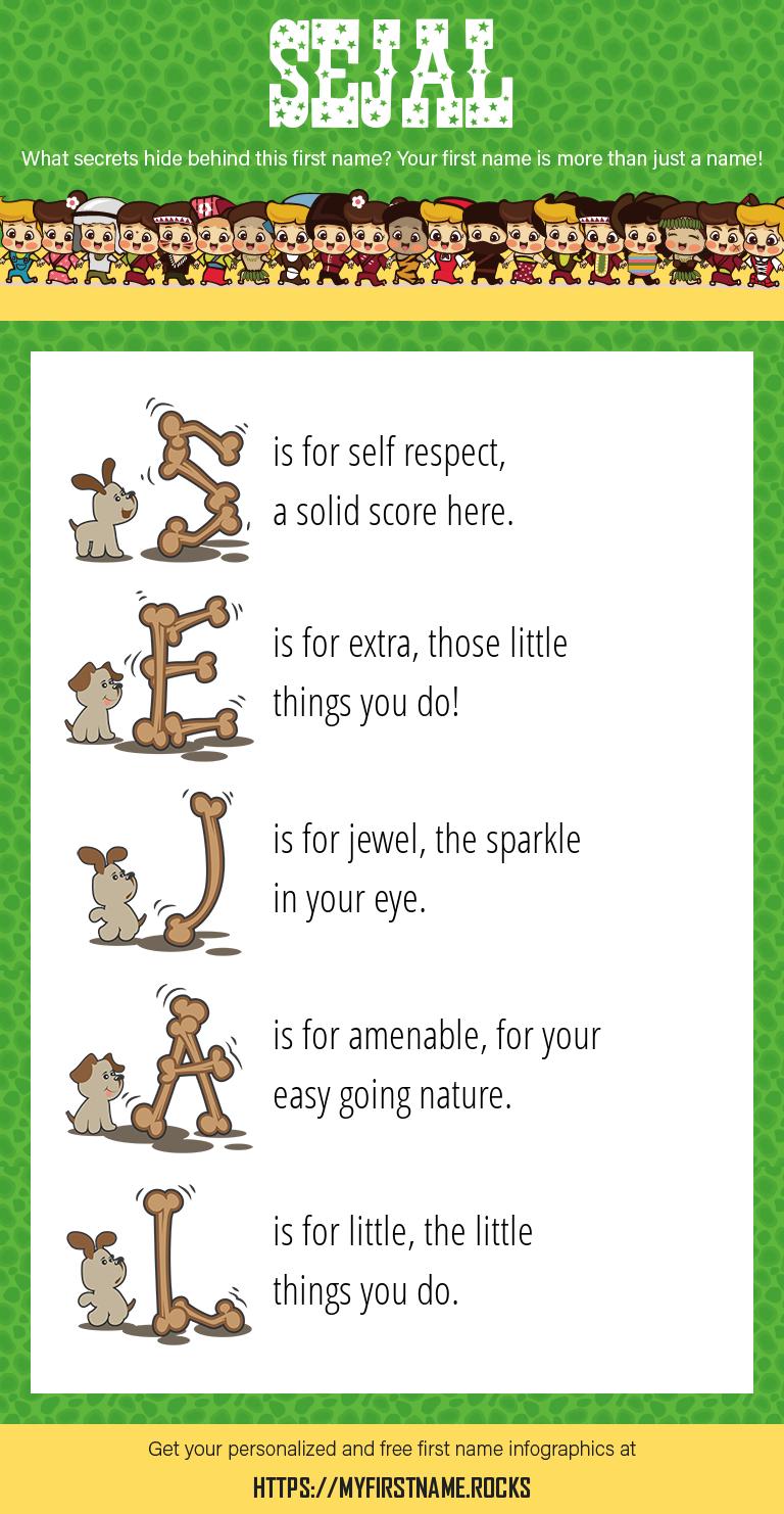 Sejal Infographics
