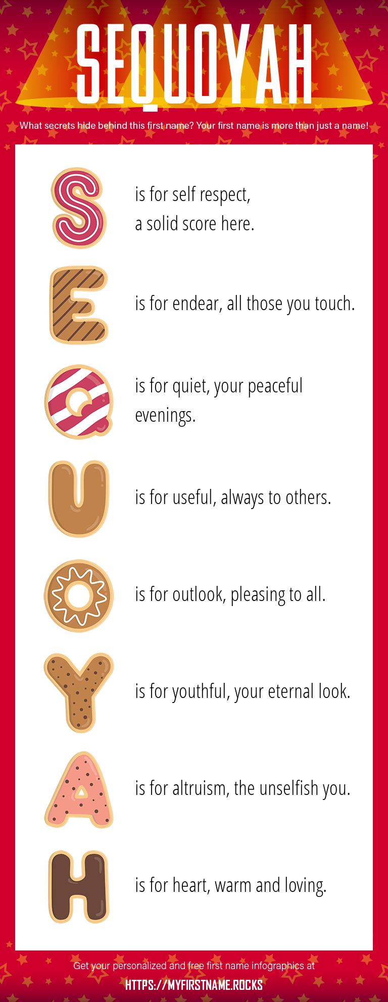 Sequoyah Infographics