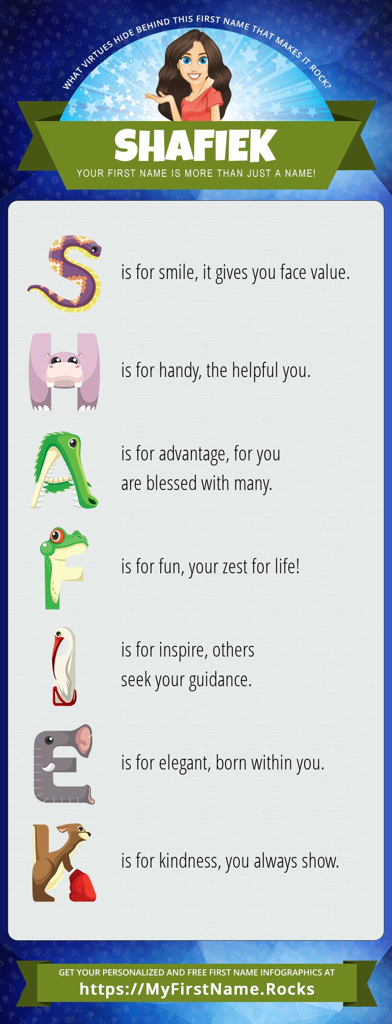 Shafiek Infographics