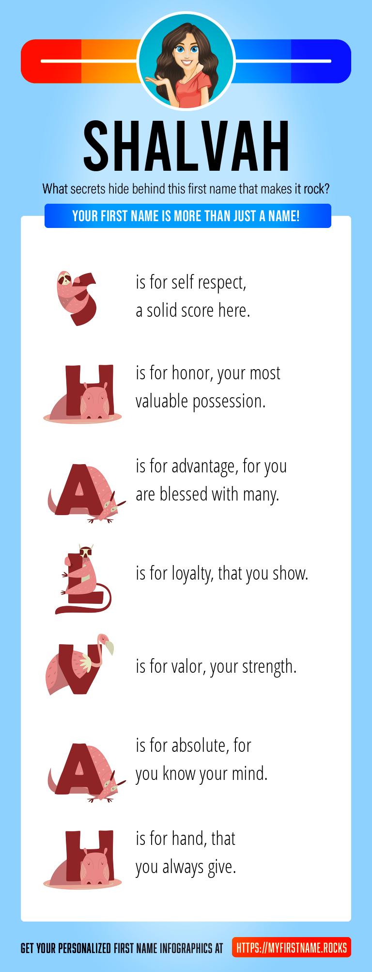 Shalvah Infographics
