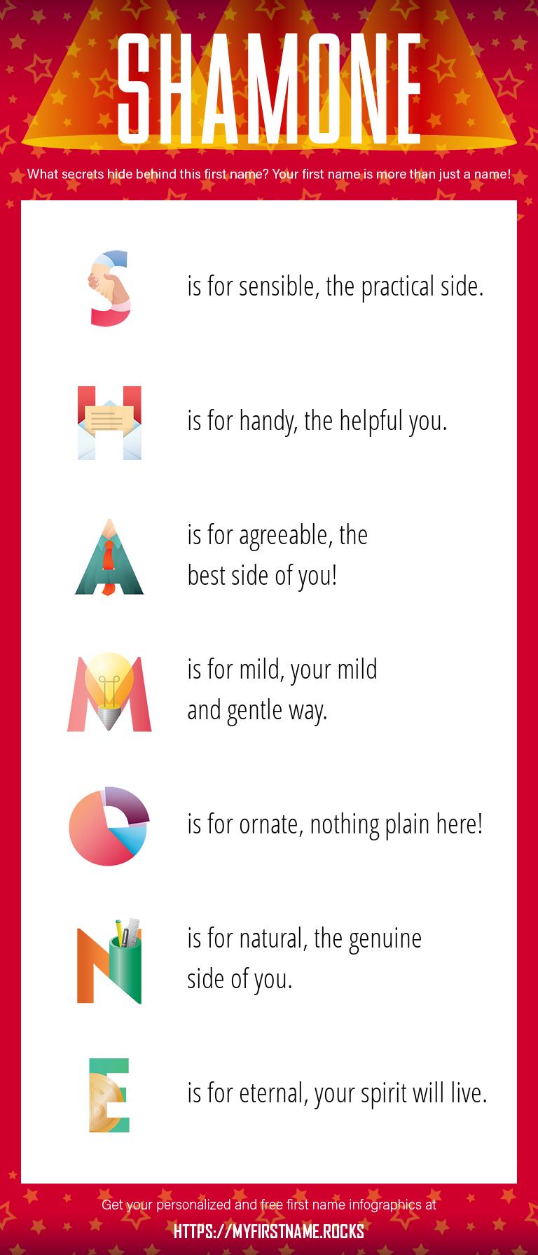 Shamone Infographics