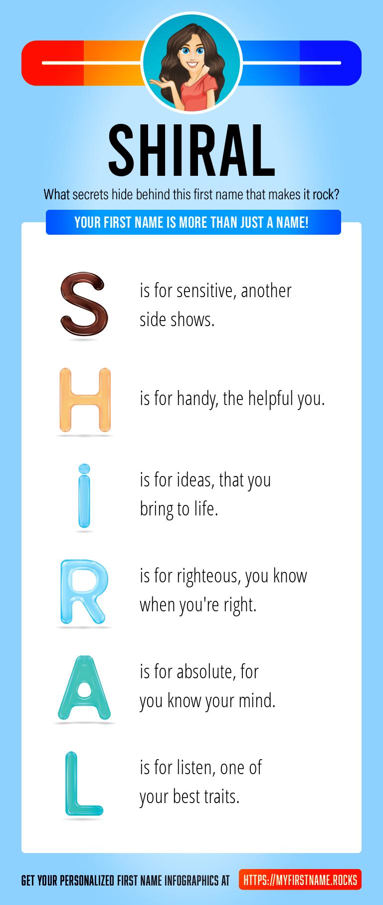 Shiral Infographics