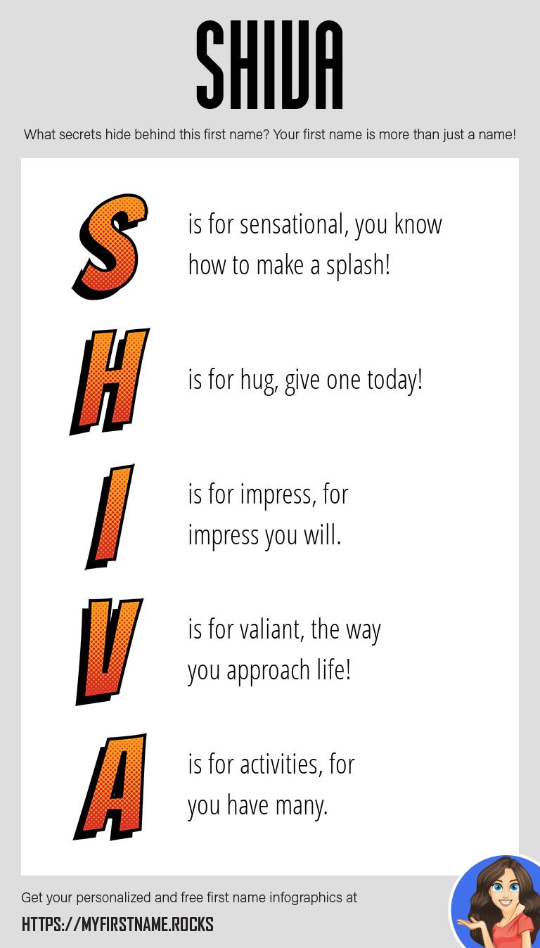 Shiva Infographics