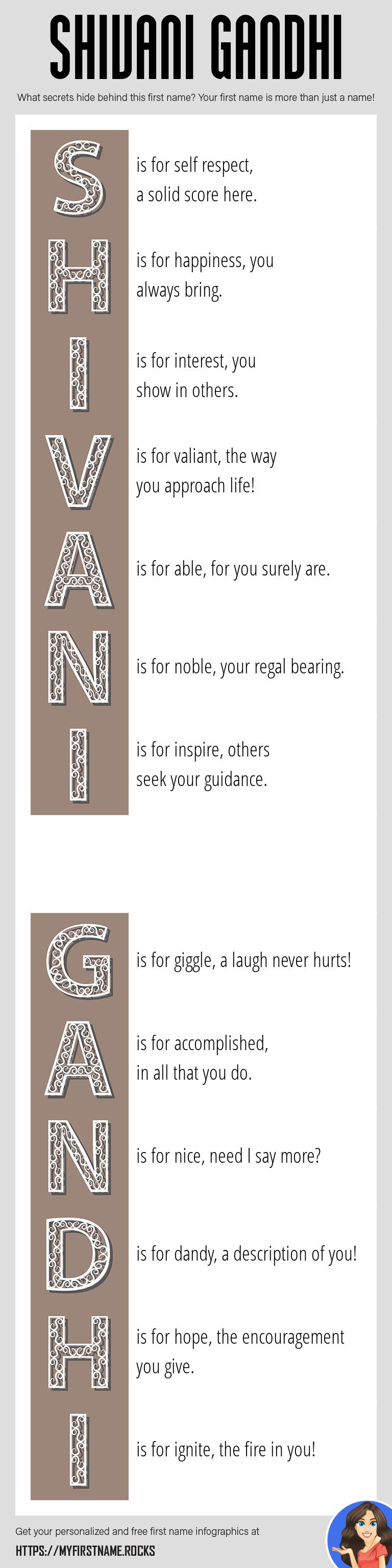 Shivani Gandhi Infographics