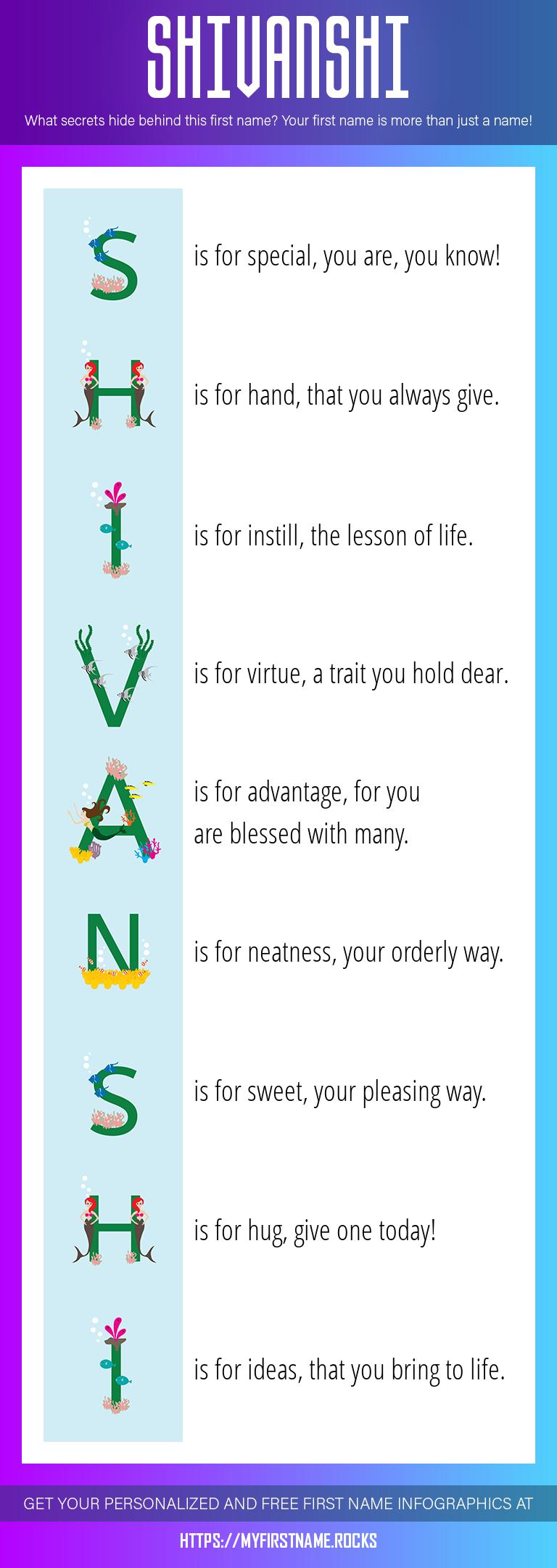 Shivanshi Infographics