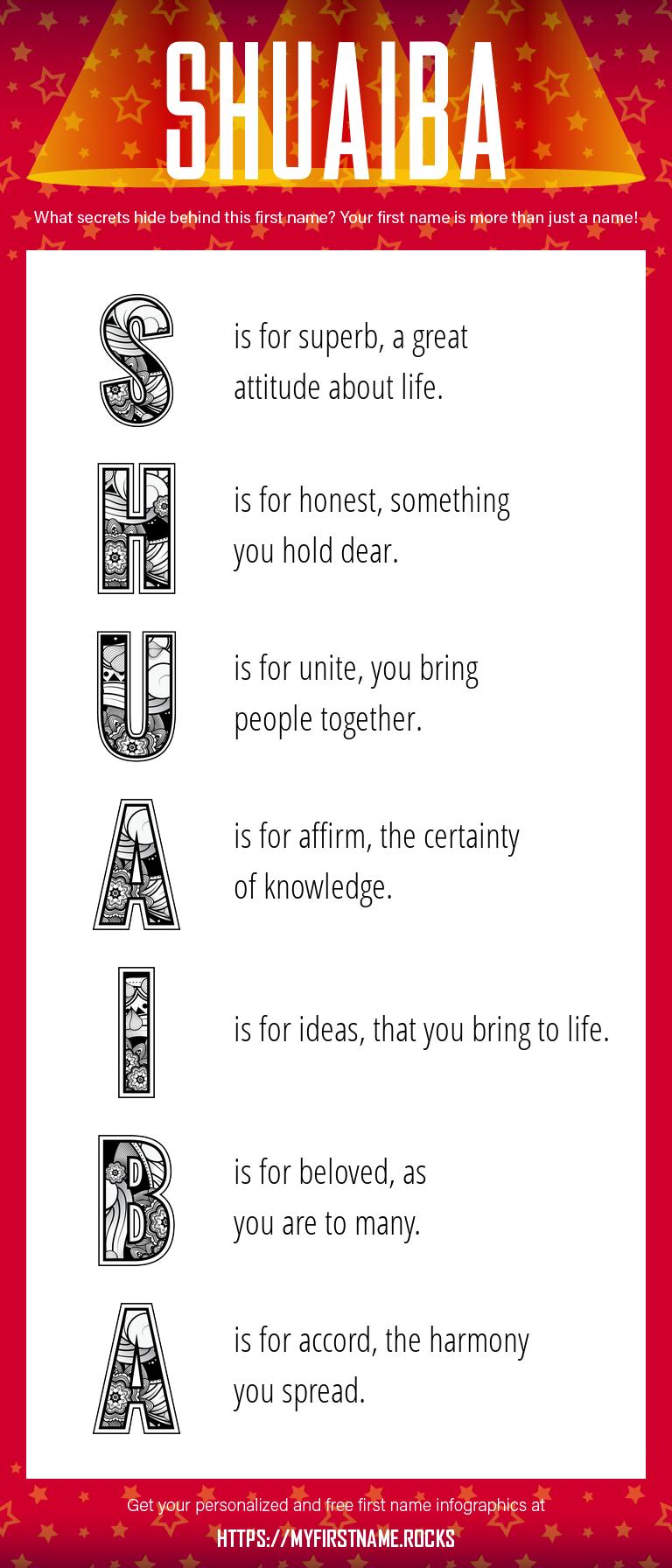 Shuaiba Infographics