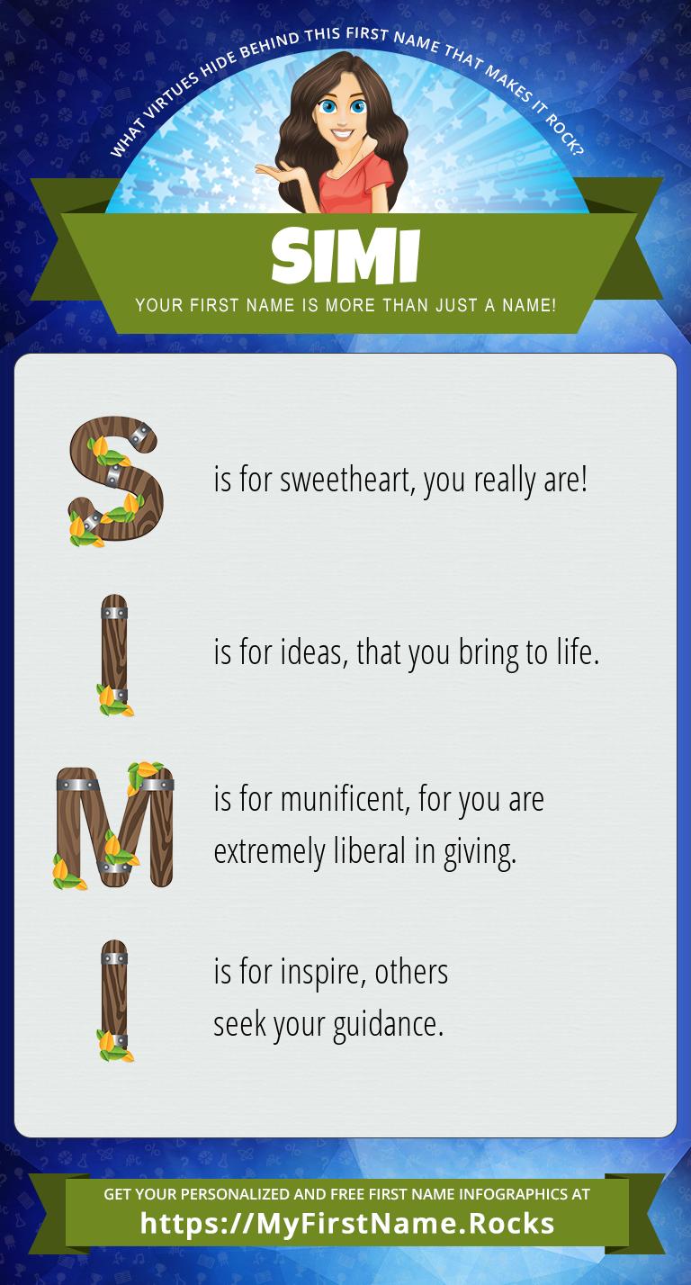 Simi Infographics