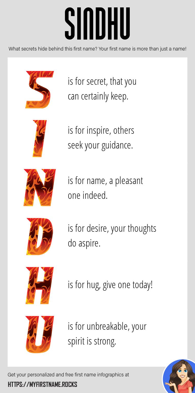 Sindhu Infographics
