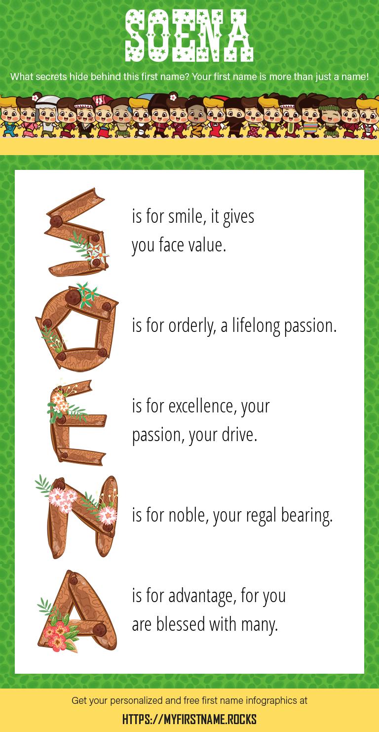 Soena Infographics