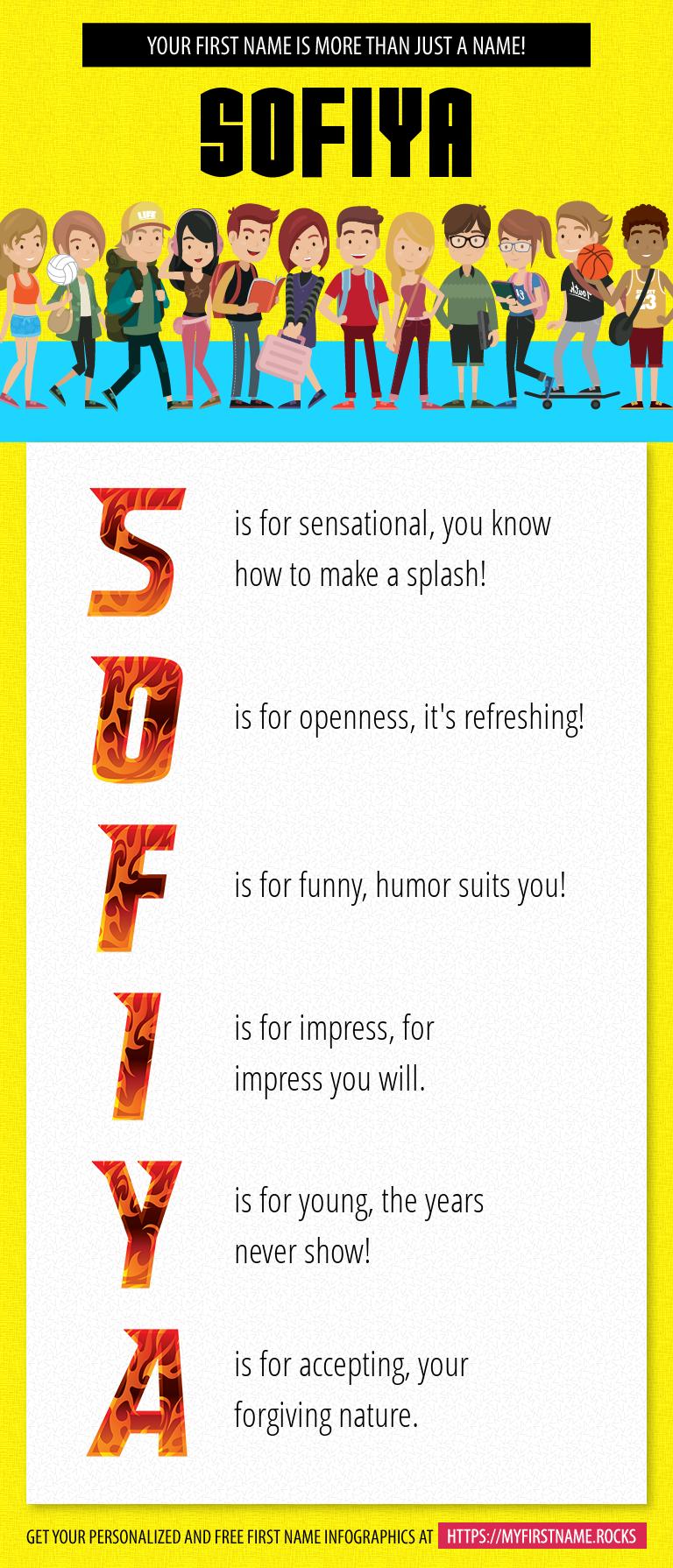 Sofiya Infographics