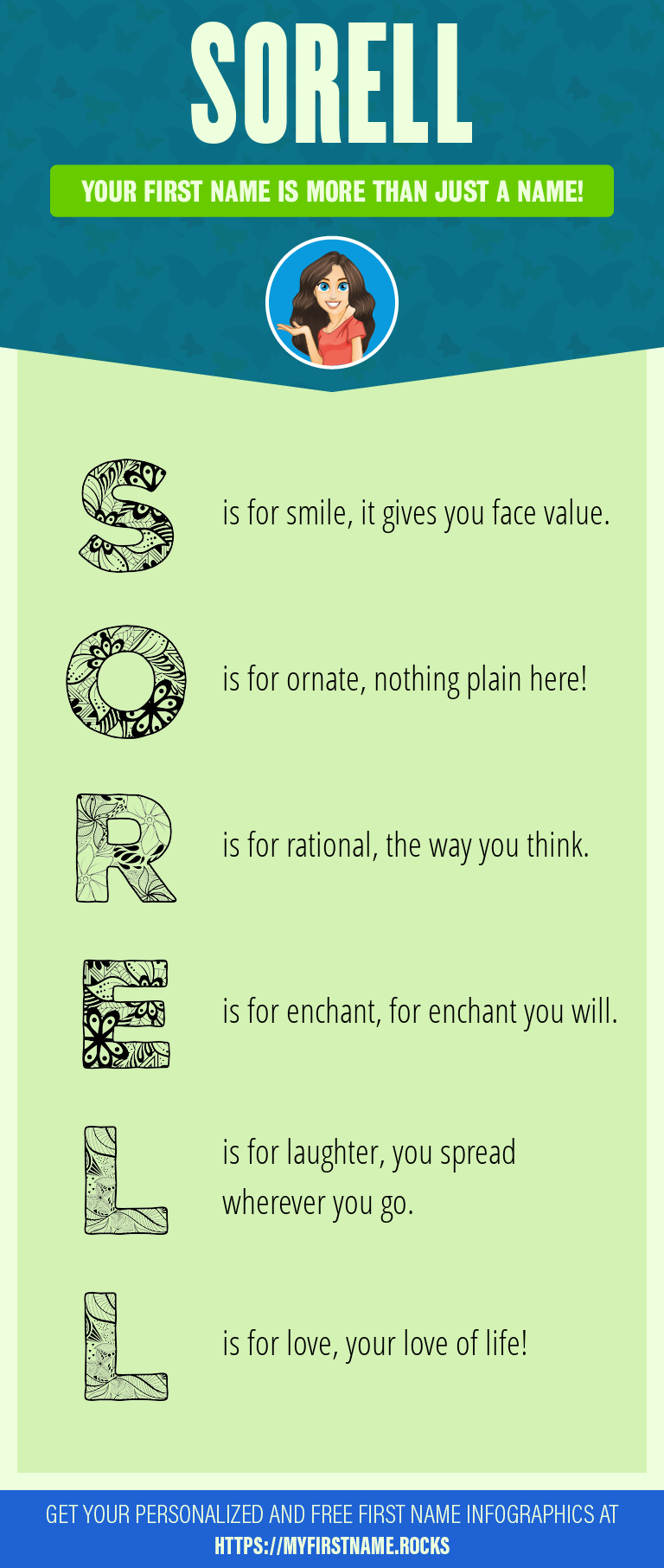 Sorell Infographics