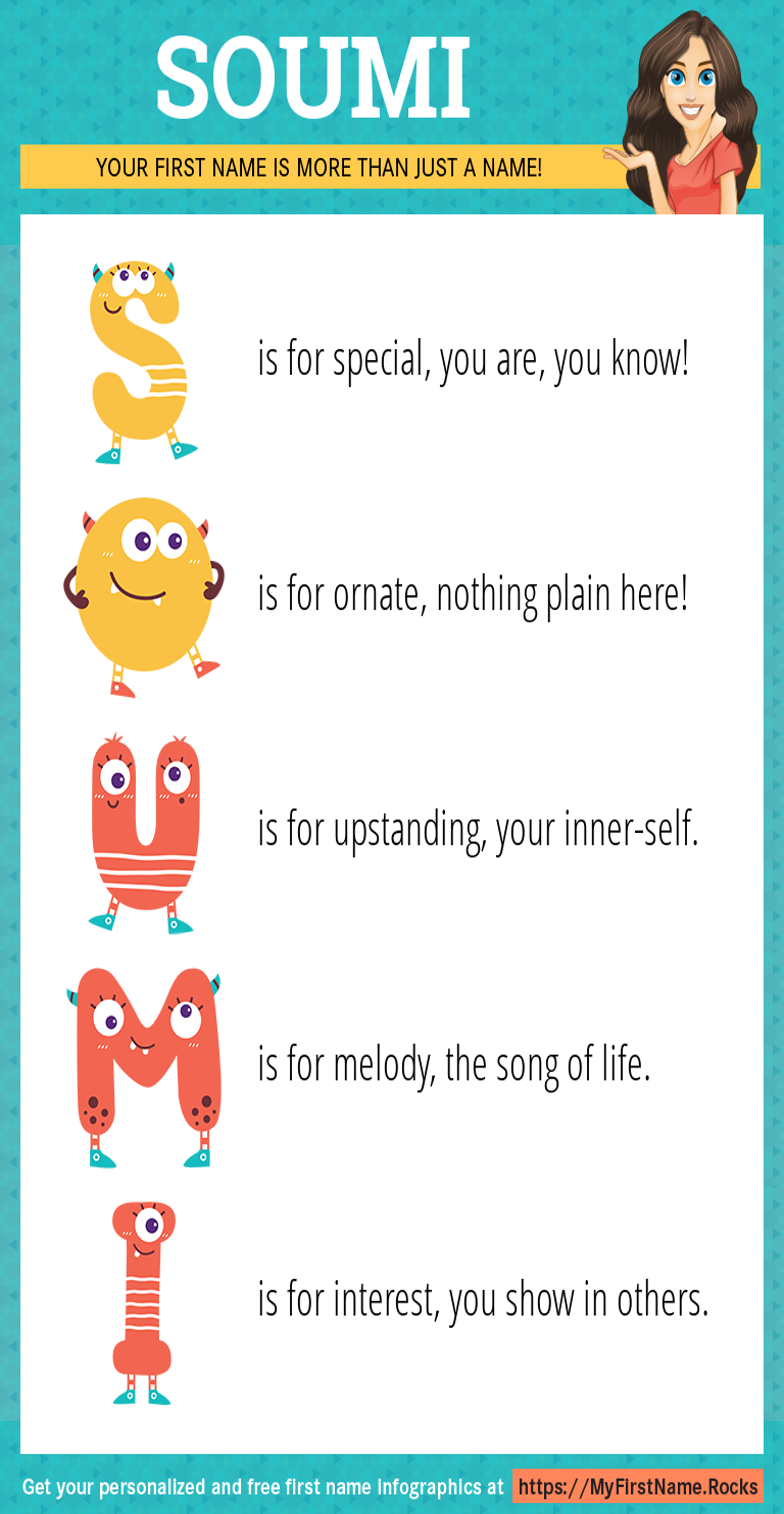 Soumi Infographics