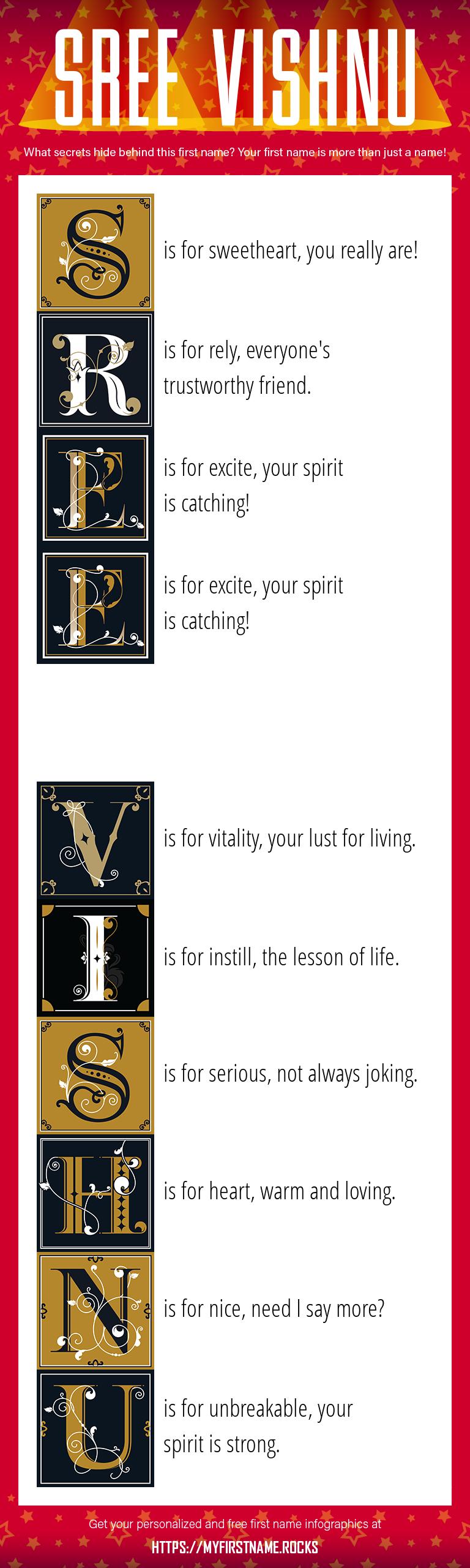 Sree Vishnu Infographics