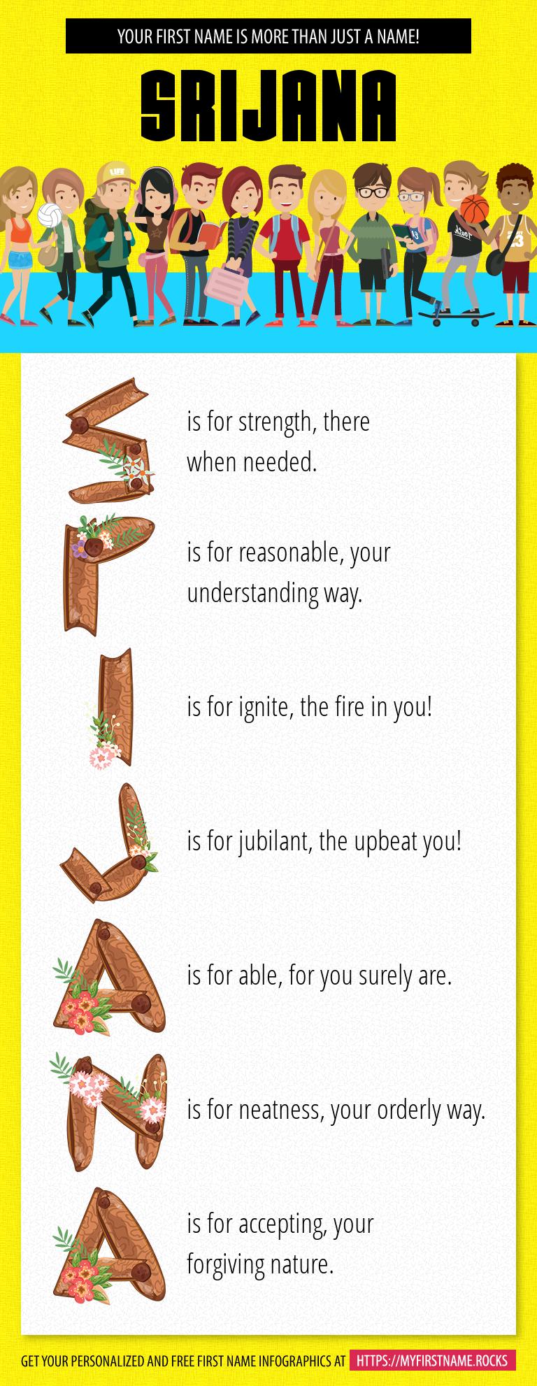 Srijana Infographics
