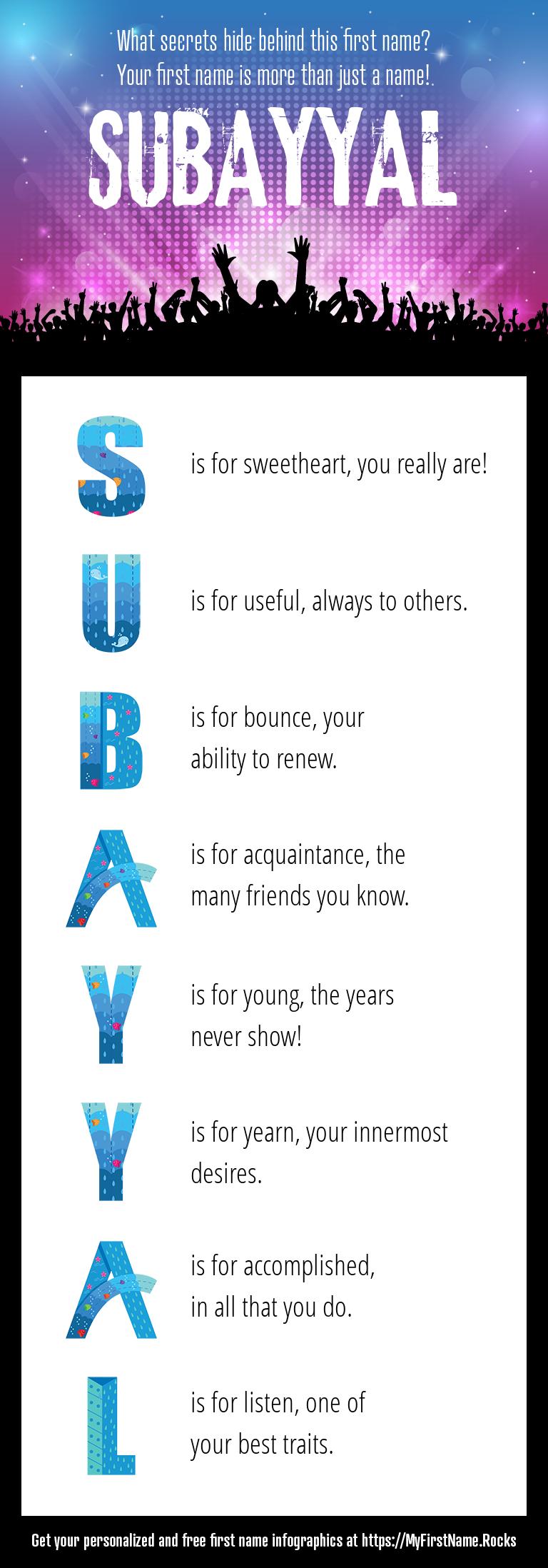 Subayyal Infographics