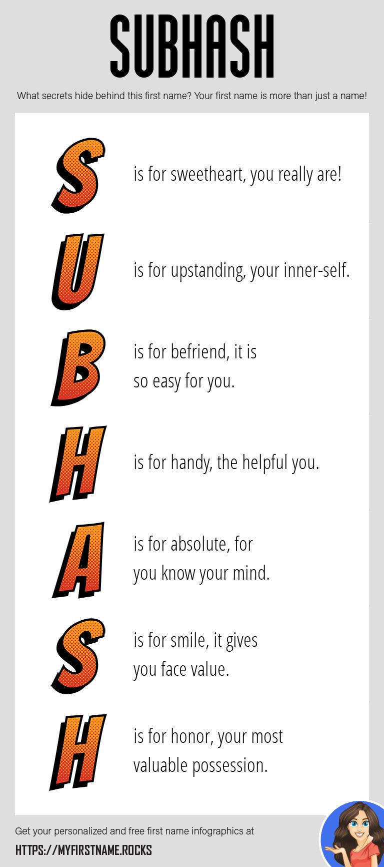 Subhash Infographics