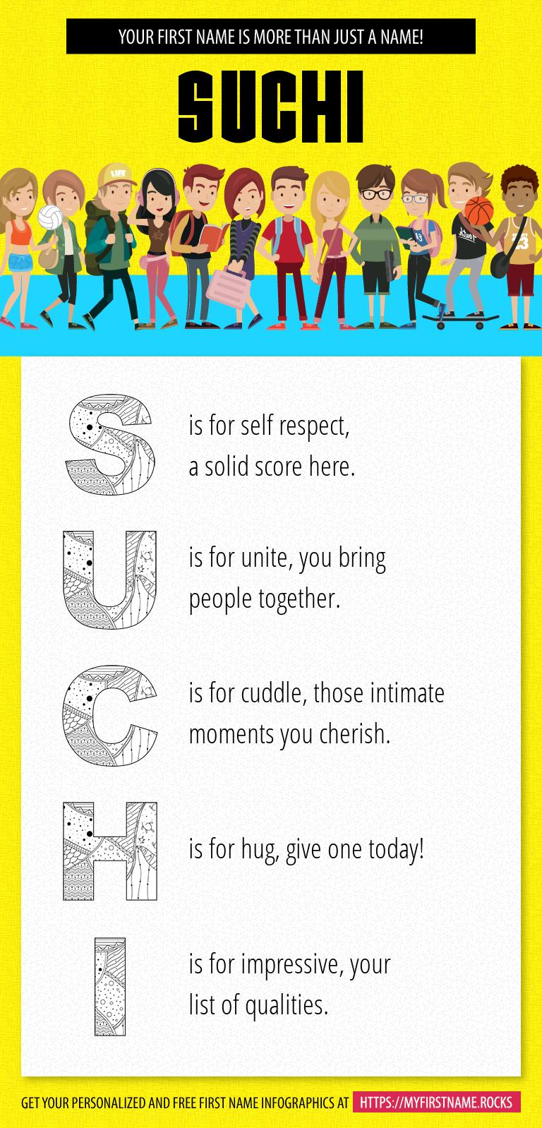 Suchi Infographics