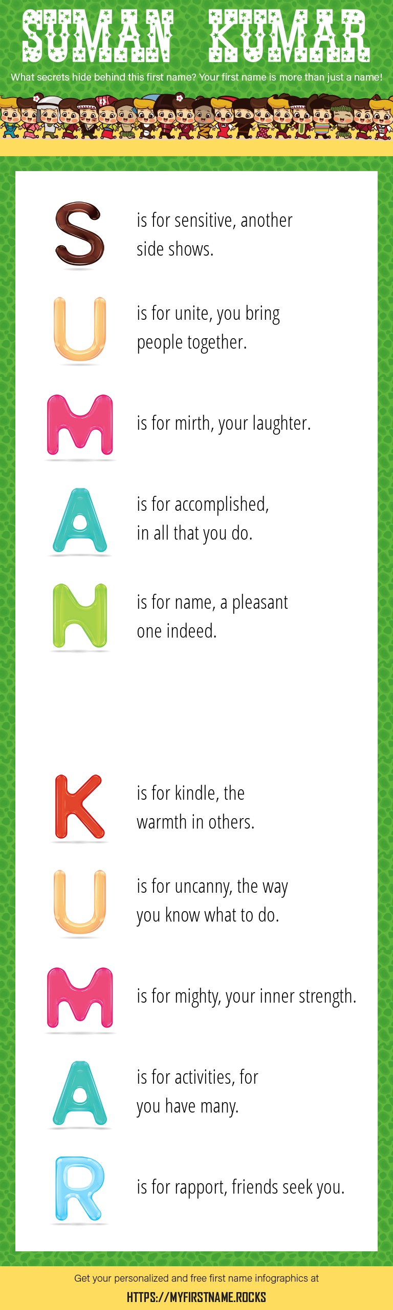 Suman Kumar Infographics