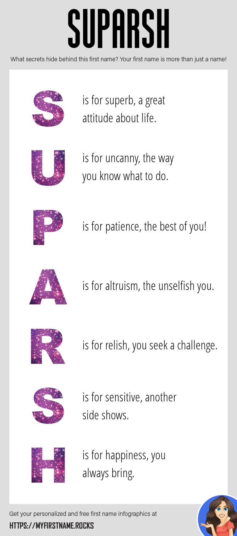 Suparsh Infographics
