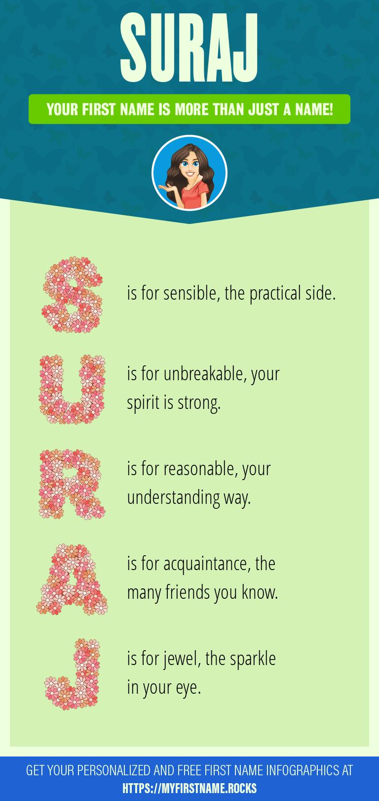 Suraj Infographics