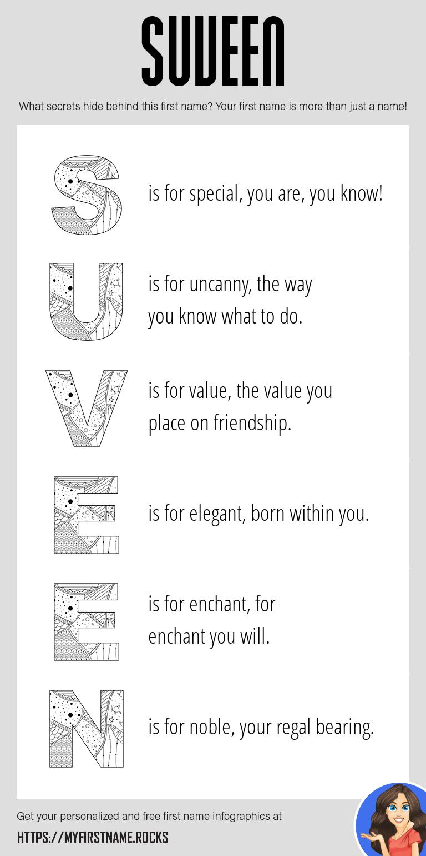 Suveen Infographics