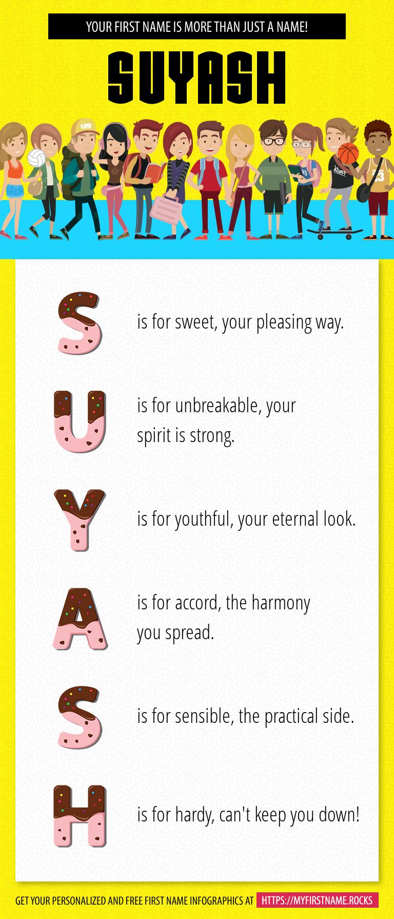 Suyash Infographics