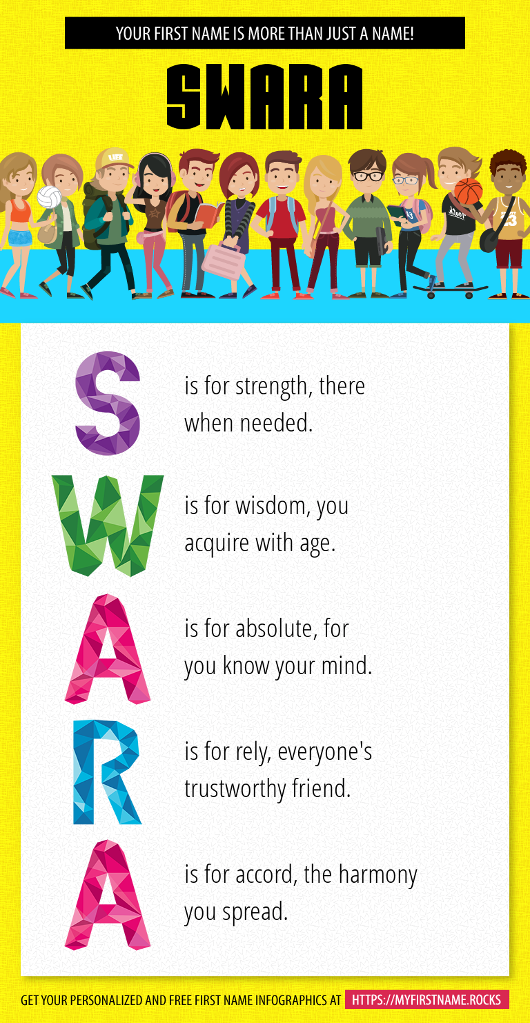 Swara Infographics